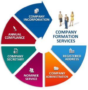Company Registration Service 02
