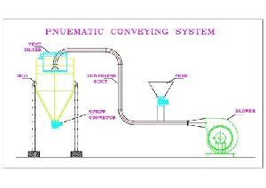 Blower Conveying System