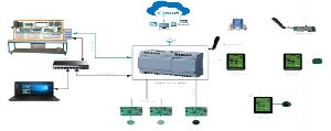 Internet of Things (IoT) Lab Trainers
