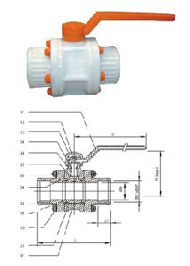 Ball Valves screw end