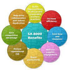 SA 8000 Social Accountability Consultancy