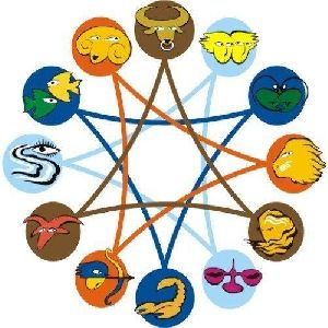Horoscope Prediction Service
