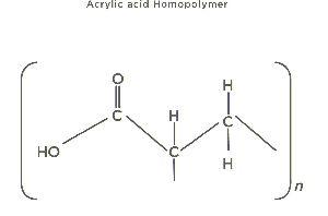 AA Homopolymers (PAA)
