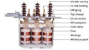 Transformer Wire