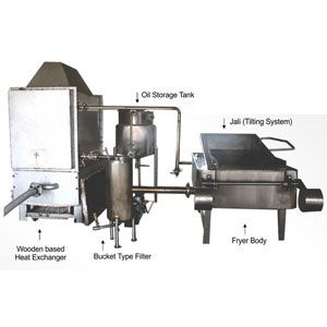 Rectangular Fryer With Wooden Heat Exchanger