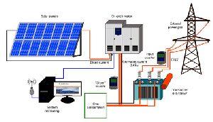 On Grid Solar Home Lighting System
