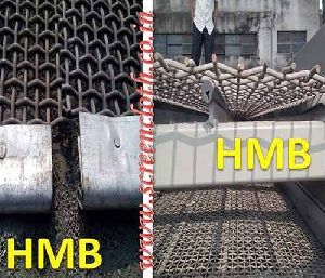 Sand Screen Wire Mesh