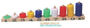 Number Abacus