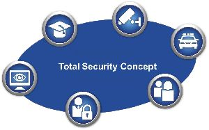 Total Security Solution