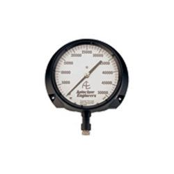 Metric Thread Gauges