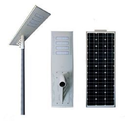 SLSL-OI-80W Solar LED Street Lights