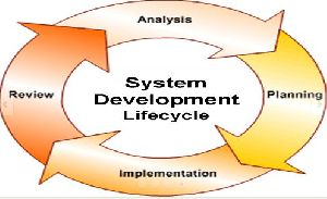 System Analysis and Design Software Development