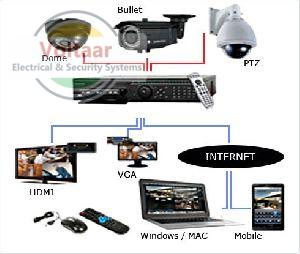 Closed Circuit Television (CCTV) System Installation Services