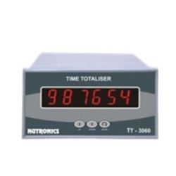 Time Measuring Meter