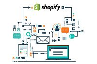 Shopify Public App Development
