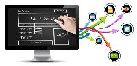 Customer Website Designing Service