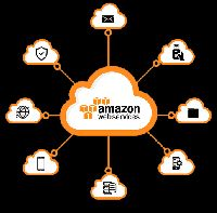 Amazon Web Cloud Solution