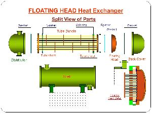 Floating Head Type Heat Exchanger