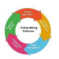 Online Billing Software Development