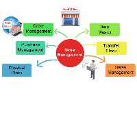 Store Management Software Development