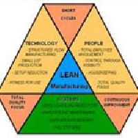 Lean Manufacturing Services