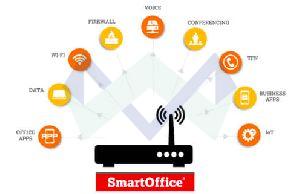 telecommunication service