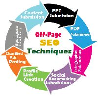 Off Page Optimization Service