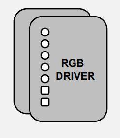 RGB LED Driver