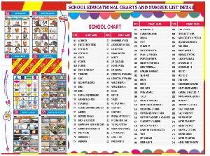 Educational Chart