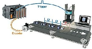I-9K & I-97K Series Motion Control Module
