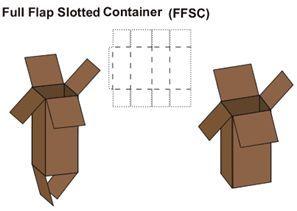 Full Flap Slotted Carton Box