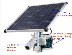 Customized Solar Enabled CCTV Camera With Batteries