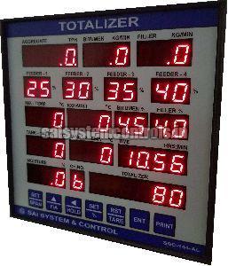 Totalizer SMS 144-AL