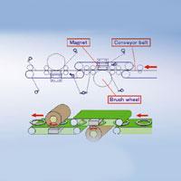 Auto Component Deburring Machine
