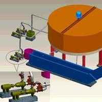 Process Flow in 3d