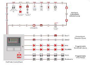 Fire Alarm System Installation 05