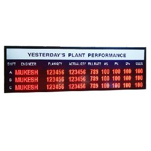 Performance Display Board