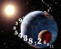 Numerology Personality Profile