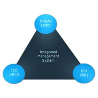 Integrated Management System Certification
