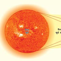 30x40 Solar Eclipse Charts