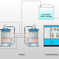 Reverse Osmosis Plant 04