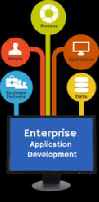 Enterprise Application Development