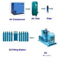 PSA Nitrogen Generator System