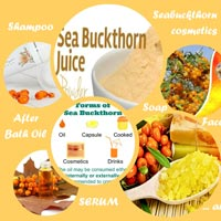 Sea Buckthorn Cosmetics