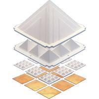 Multier Max Pyramid