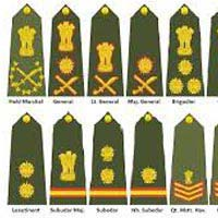 Army Rank Patches
