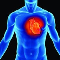 Yoga Treatment for Cardiac Problems