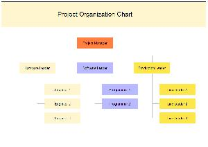 Project Chart Flex Printing Services