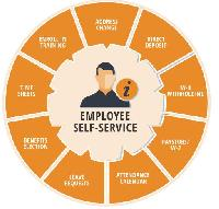 Employee Self Service Attendance Software