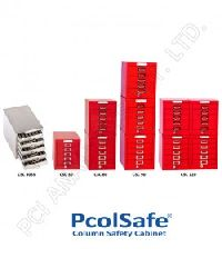 Pcolsafe HPLC Column Safety cabinets